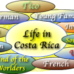 The Costa Rica Expat Scene